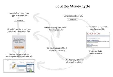 Typosquatting_diagram